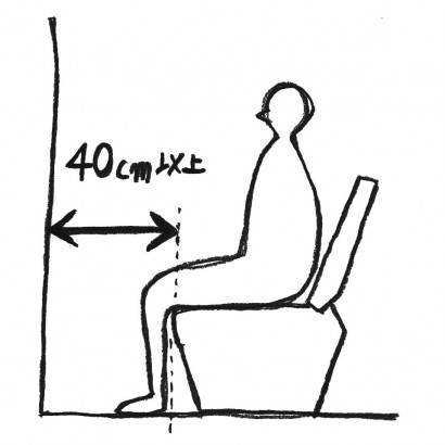 toilet_size